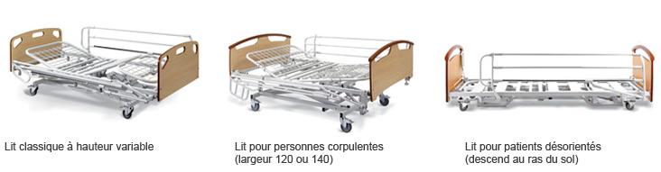 Lit médicalisé à Marcillac-Vallon | Pharmacie Monestier